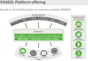 Exasol platform offering