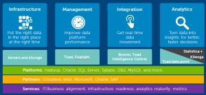 Dell platform slide 2015-05-15
