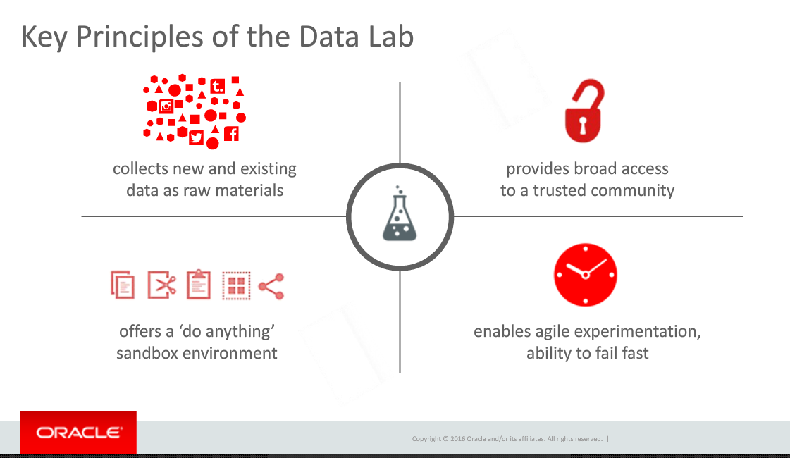 DBTA Webinar - Oracle - Principles of the Data Lab